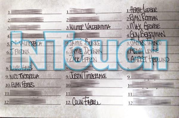 Navodni spisak koji je objavio InTouch