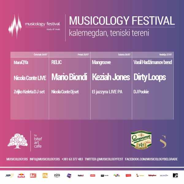Program Musicology festivala 2014.